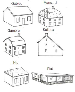 Loft conversion styles different types of loft for Roof type names